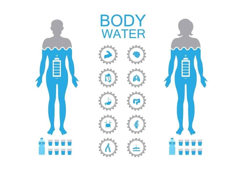 脱水,脱水症,熱中症,水不足,高齢者,大人